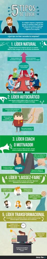 infografia-5-tipos-lider